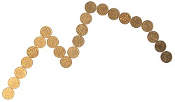 Skatbank schafft Dispozins ab